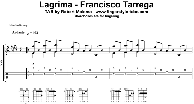 Quality TAB for the song Lagrima from Francisco Tárrega